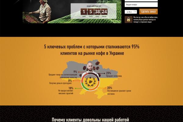 Сайт-визиткаоптовых поставок кофе по странам СНГ